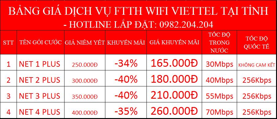 Bảng giá các gói lắp mạng internet wifi Viettel