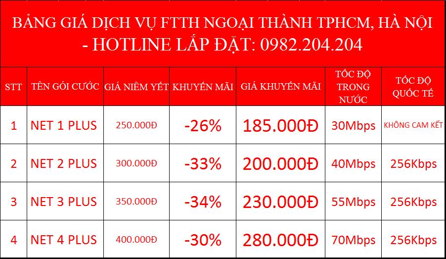 Bảng giá lắp internet Viettel các gói Net Plus ngoại thành Hà Nội TPHCM