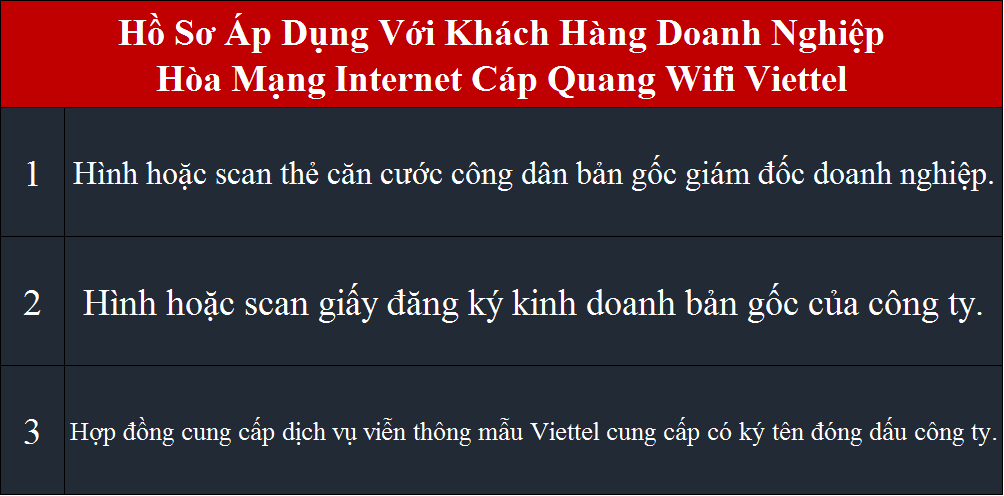 lắp internet Viettel hồ sơ áp dụng cho công ty