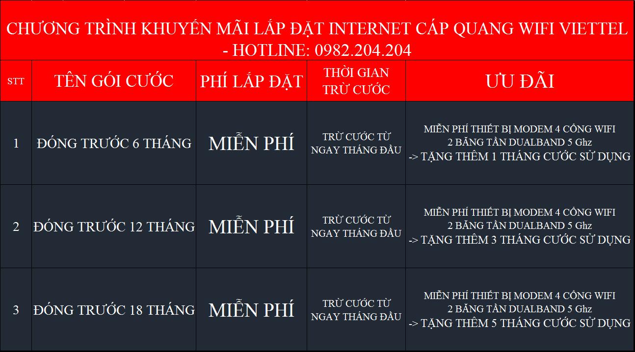 Khuyến mãi lắp wifi Viettel Hà Nội