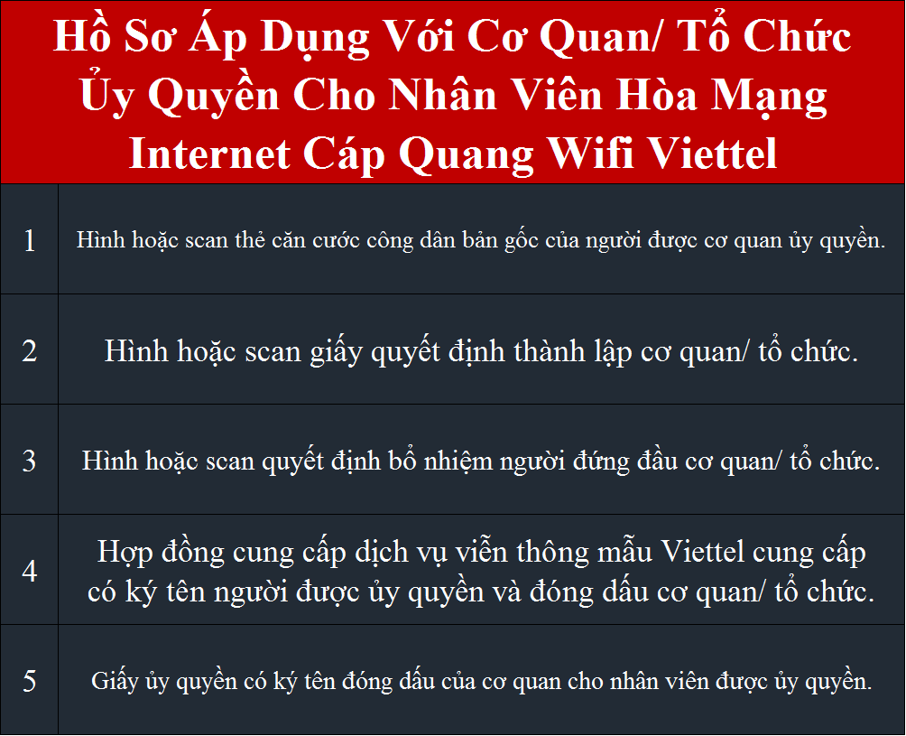 Lắp đặt wifi Viettel Hà Nội hồ sơ áp dụng cho cơ quan ủy quyền