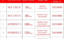 Lắp wifi Viettel Hà Nội