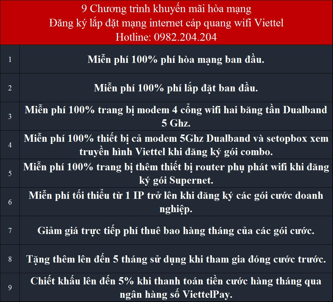 Lắp wifi Viettel Hà Nội khuyến mãi hòa mạng mới