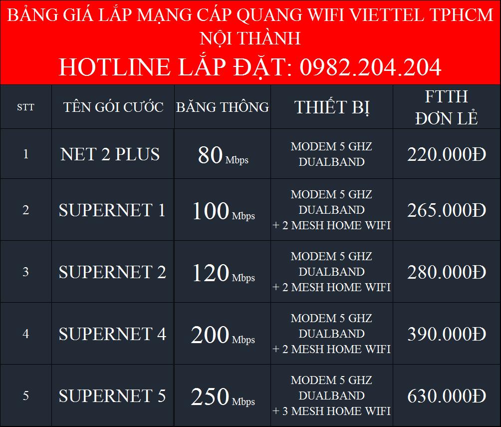 Bảng Giá Đăng Ký Lắp Đặt Mạng Internet Cáp Quang Wifi Viettel Quận 2