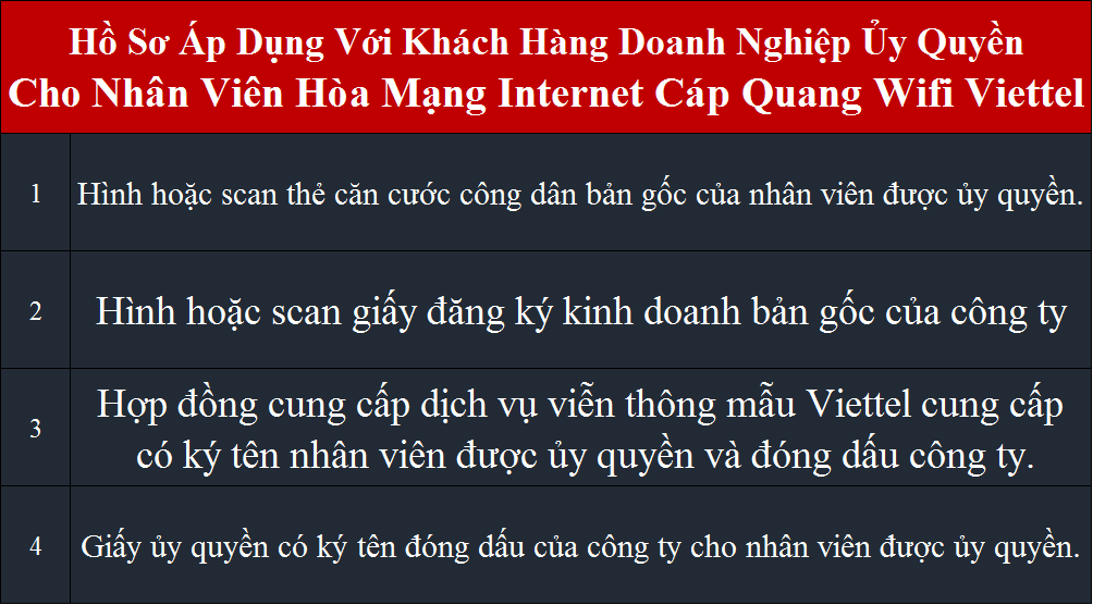 Đăng ký internet Viettel doanh nghiệp