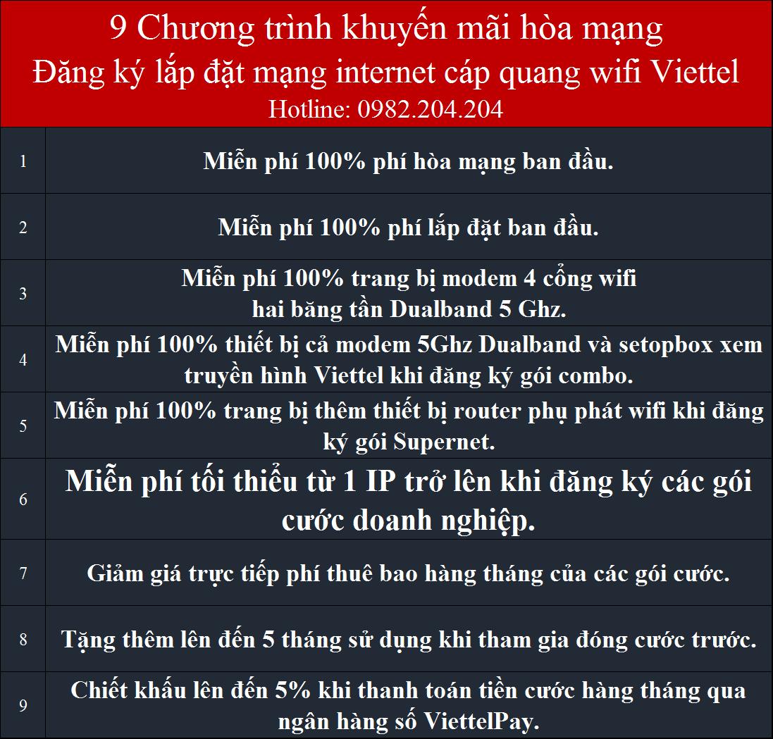 Khuyến mãi lắp internet Viettel doanh nghiệp