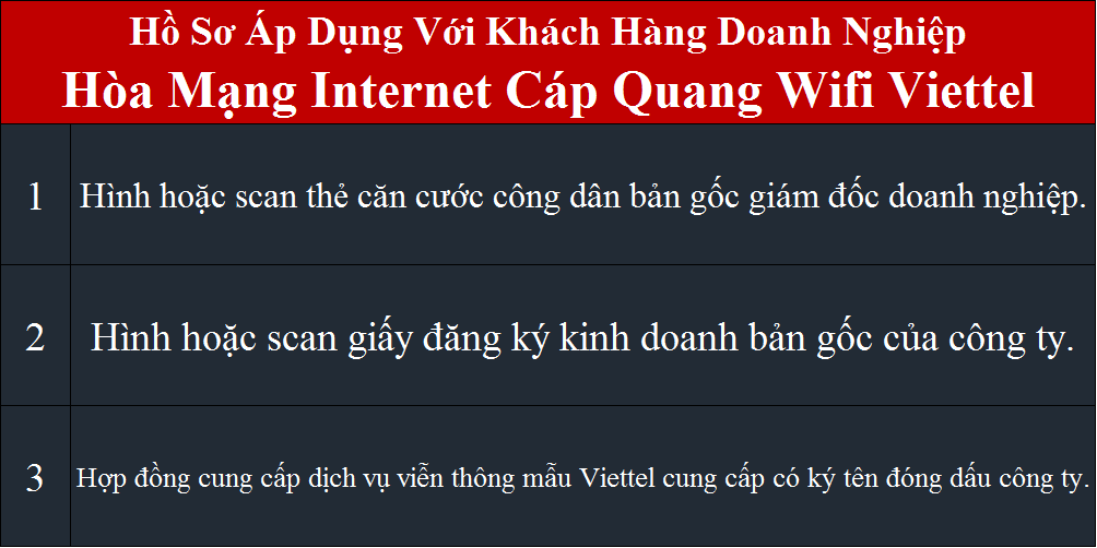 Lắp wifi Viettel doanh nghiệp