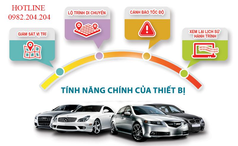 5 tính năng chính của giải pháp giám sát hành trình ô tô Vtracking Viettel