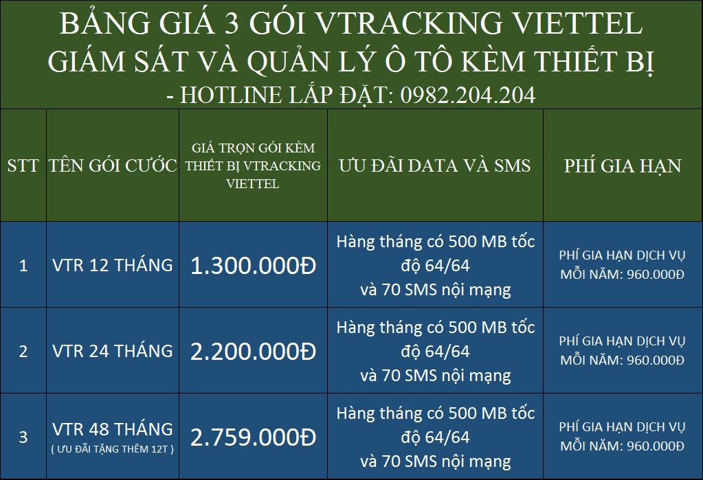 Bảng giá thiết bị giám sát hành trình ô tô Viettel VTracking 2021 giá rẻ
