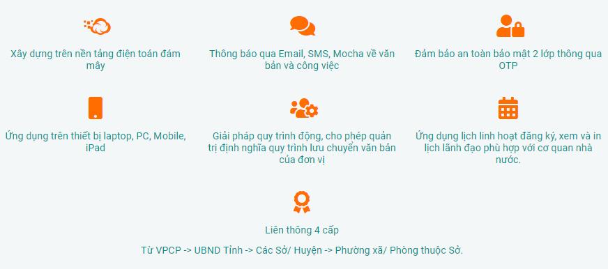 Các đặc điểm nổi bật của dịch vụ Voffice khi khách hàng đăng ký dịch vụ văn phòng điện tử thông Viettel