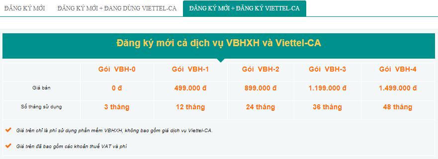 Bảng giá cho khách hàng đăng ký mới Viettel CA và đăng ký mới dịch vụ kê khai bảo hiểm xã hội