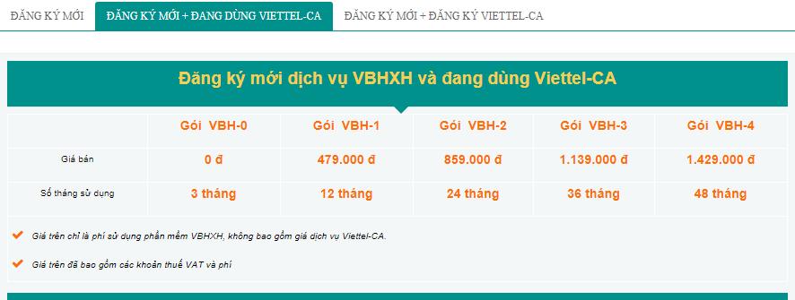 Bảng giá cho khách hàng đang dùng Viettel CA đăng ký mới dịch vụ kê khai bảo hiểm xã hội