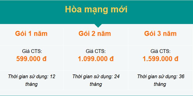 Bảng giá dịch vụ chữ ký số Viettel trên sim CA cho doanh nghiệp đăng ký mới
