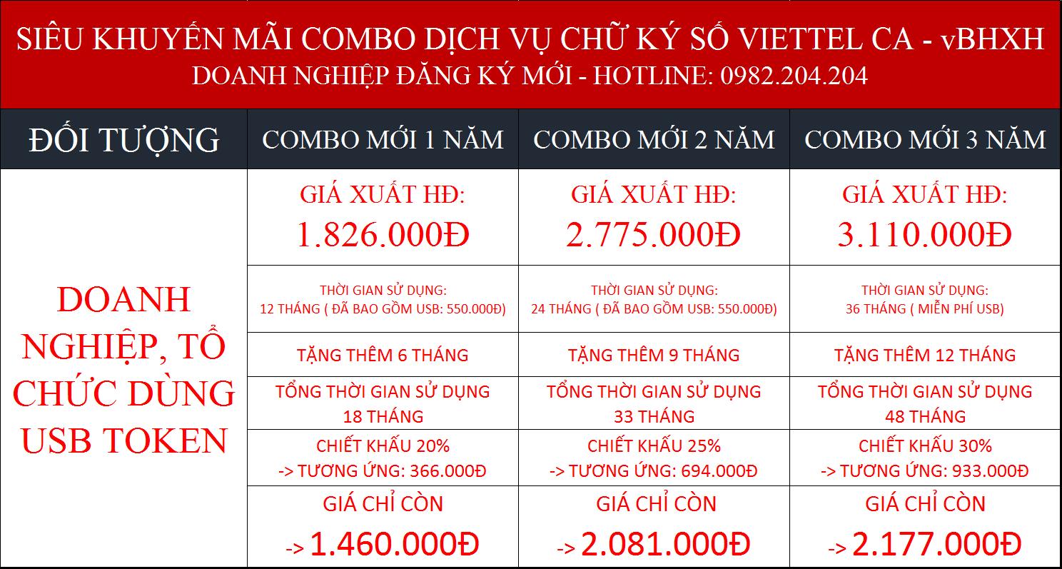 Tổng đài chữ ký số Viettel báo giá các gói công ty dùng combo token USB và vBHXH