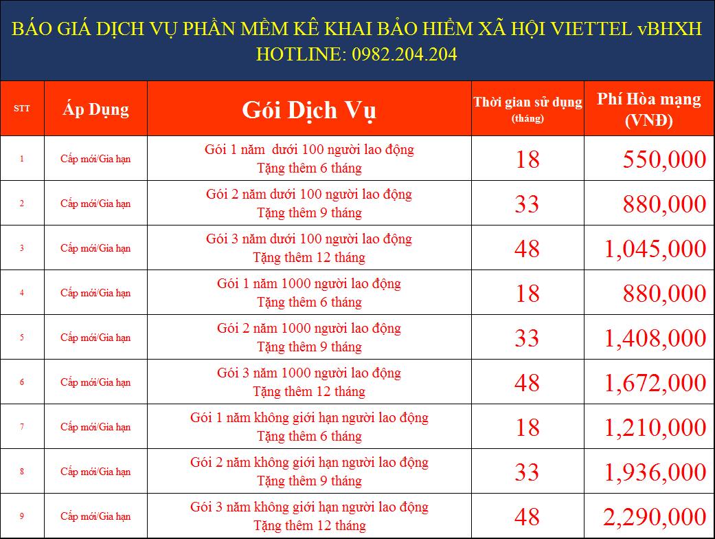Bảng giá vBHXH Viettel mới