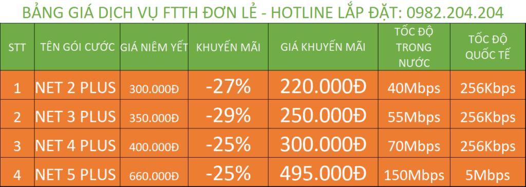 Bảng giá 4 gói cước internet cáp quang cho khách hàng khu vực các quận nội thành TPHCM lắp đặt mạng wifi Viettel
