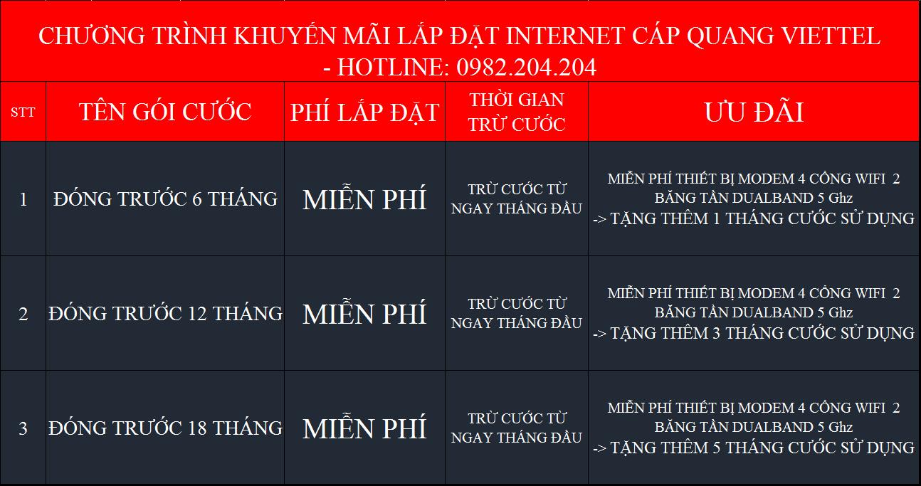 Lắp mạng Viettel HCM Khuyến mãi tặng thêm tháng sử dụng khi đóng cước trước