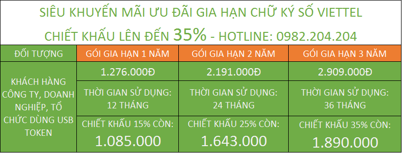 Siêu khuyến mãi gia hạn chữ ký số Viettel TPHCM giá rẻ chiết khấu trực tiếp 35% doanh nghiệp dùng Token