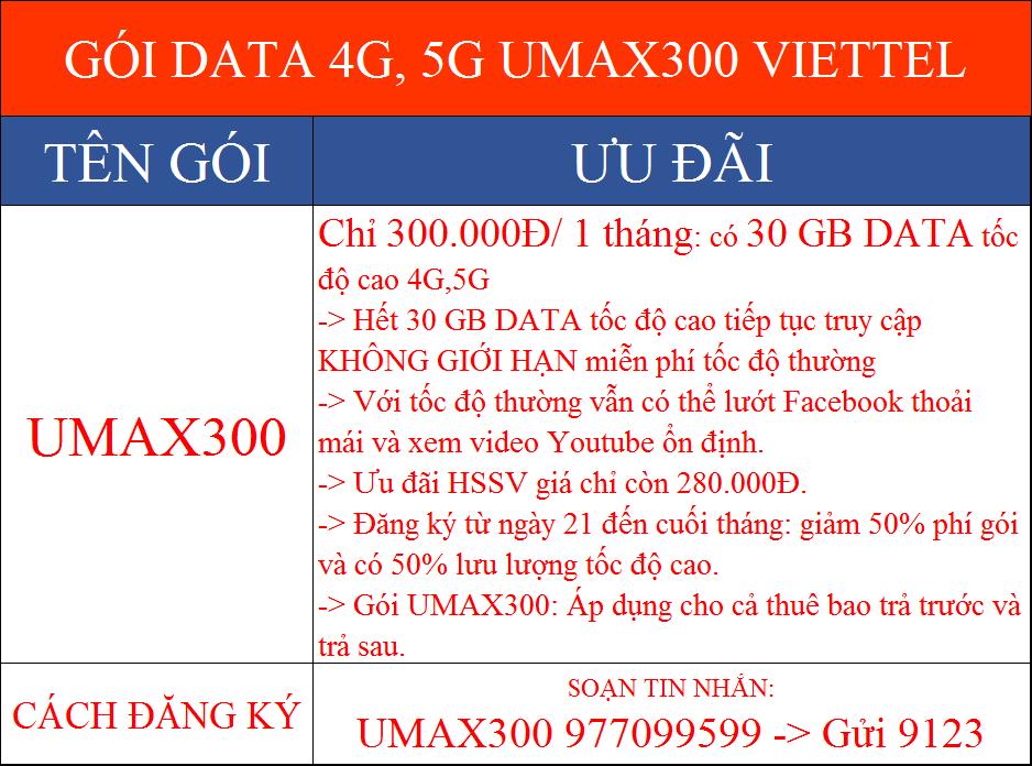 Khuyến mãi data Viettel gói UMAX300 không giới hạn lưu lượng