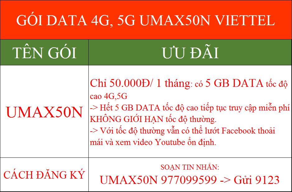 Khuyến mãi data Viettel gói UMAX50N không giới hạn lưu lượng