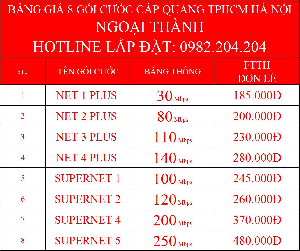 Bảng giá 8 gói cước internet cáp quang wifi Viettel đơn lẻ ngoại thành TPHCM 2021 mới