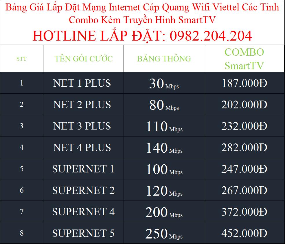 Bảng giá Lắp mạng cáp quang wifi Viettel combo interenet và truyền hình tivi Smart 2021 mới tại tỉnh