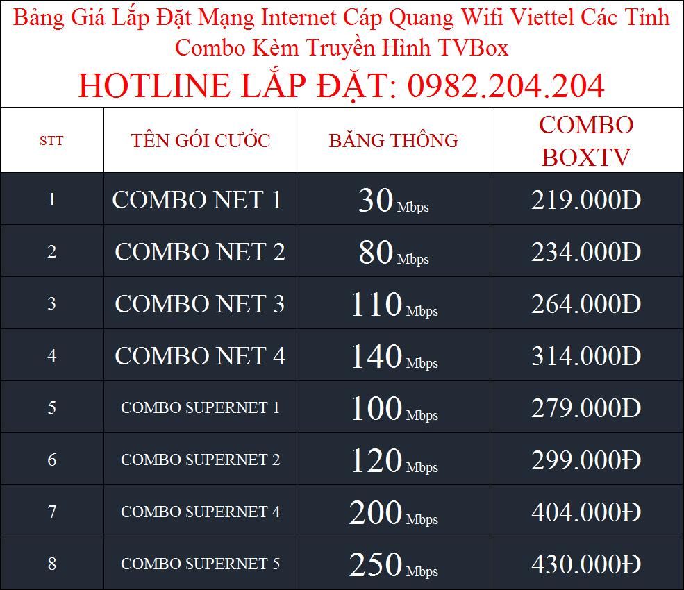 Bảng giá combo internet và truyền hình cáp Viettel 2021 mới tại tỉnh