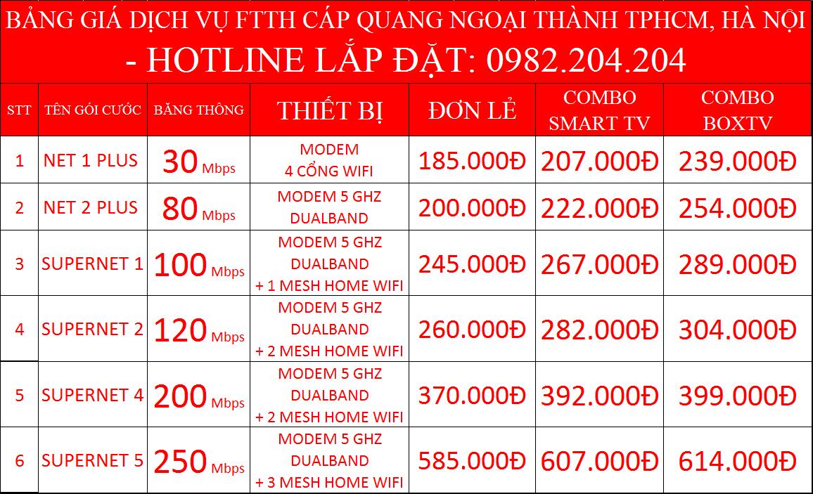 Bảng giá internet cáp quang wifi Viettel mới nhất từ tháng 4_2021 ngoại thành TPHCM Hà nội