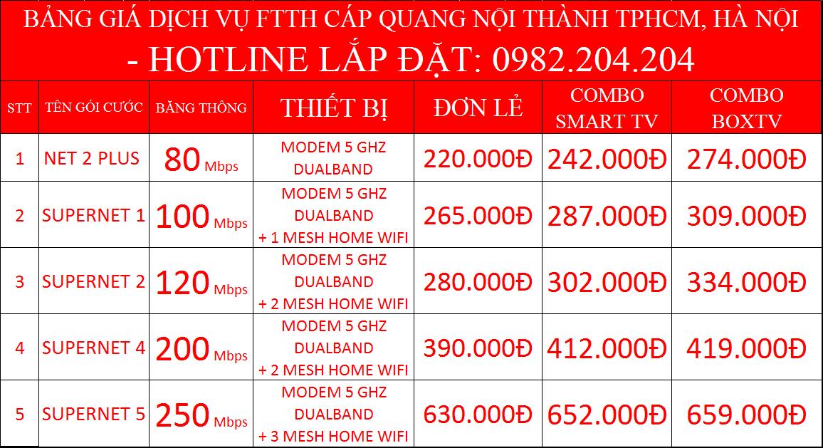 Bảng giá internet cáp quang wifi Viettel mới nhất từ tháng 4_2021 nội thành TPHCM Hà nội