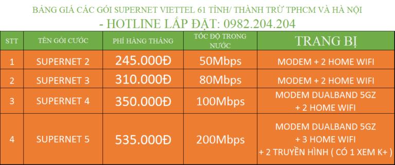 lắp mạng wifi Viettel 2020 Gói Cước Supernet tại các tỉnh