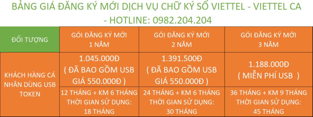 Bảng giá chữ ký số Viettel tại Hà Nội 2020 cá nhân ký USB Token đăng ký mới