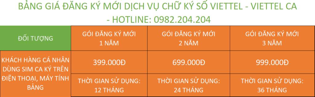 Bảng giá chữ ký số Viettel tại Hà Nội 2020 cá nhân ký sim Viettel CA đăng ký mới