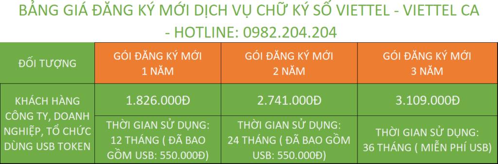 Bảng giá chữ ký số Viettel tại Hà Nội 2020 doanh nghiệp ký USB Token đăng ký mới