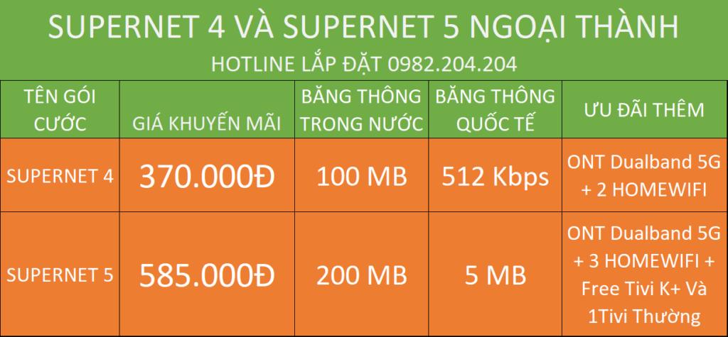 Tổng đài mạng internet cáp quang wifi Viettel supernet 4 và supernet 5 ngoại thành