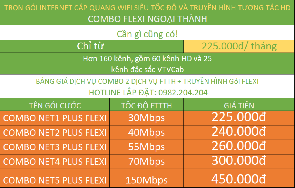 Khuyến mãi lắp đặt wifi Viettel và truyền hình Viettel