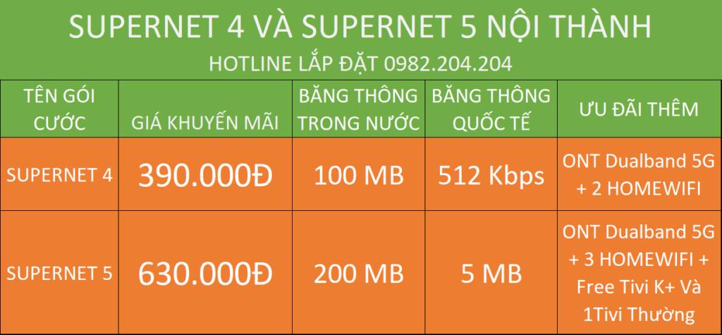Lắp Đặt Wifi Tại Nhà 2 gói cước đặc biệt Supernet 4 và Supernet 5 các quận nội thành