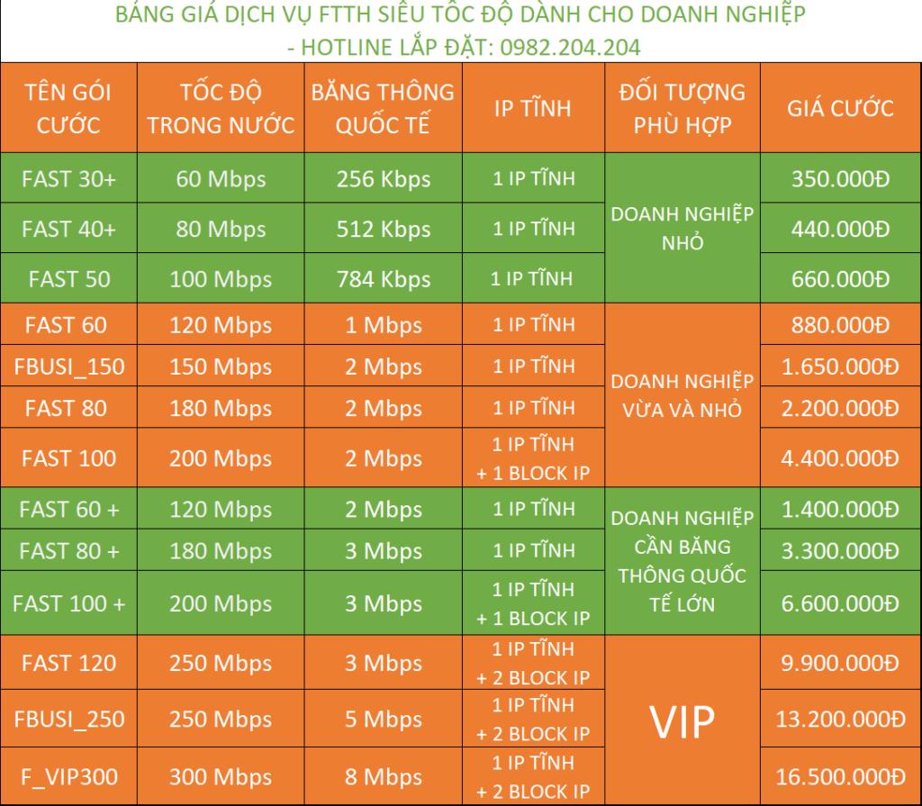 Bảng giá Gói cước internet doanh nghiệp Viettel