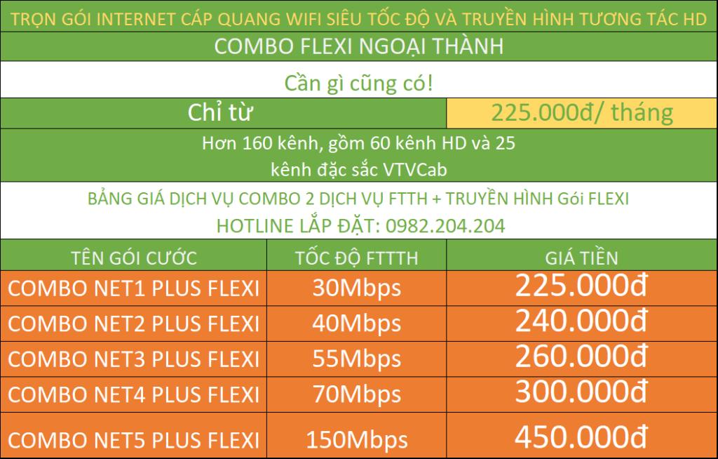 bảng giá các gói combo cáp quang wifi viettel và truyền hình 2021 cho cá nhân hộ gia đình các tỉnh ngoại thành TPHCM Hà Nội