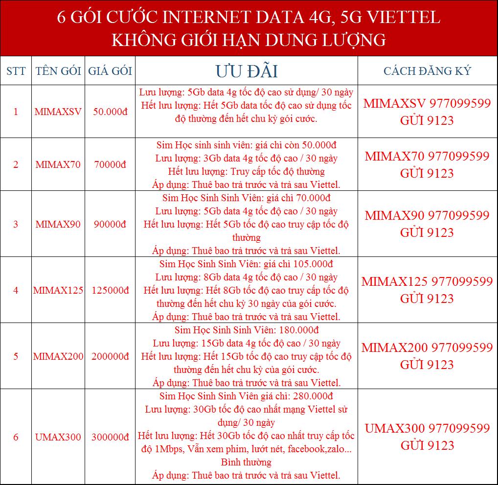 6 Gói cước internet data 5G Viettel không giới hạn dung lượng 2021