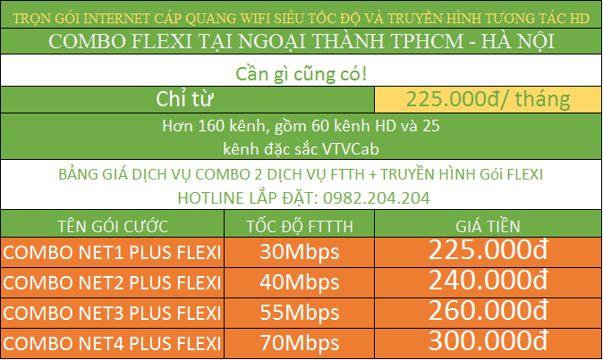 Bảng Giá Các Gói Cước Internet Cáp Quang Wifi Viettel Combo internet và truyền hình ngoại thành TPHCM Hà Nội