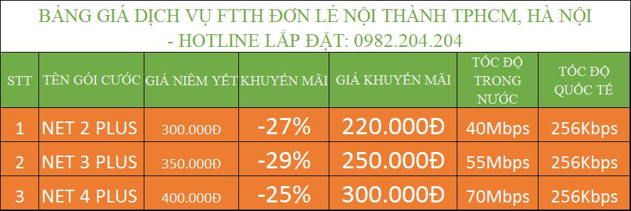 Bảng Giá Các Gói Cước Internet Cáp Quang Wifi Viettel FTTH Đơn Lẻ Nội thành TPHCM Hà Nội