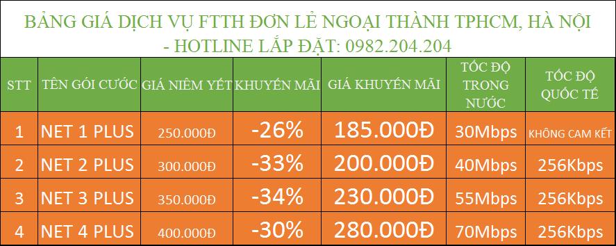 Bảng Giá Các Gói Cước Internet Cáp Quang Wifi Viettel FTTH Đơn Lẻ Ngoại thành TPHCM Hà Nội