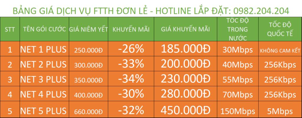 Bảng Giá Mạng Internet Wifi Của Viettel FTTH đơn lẻ
