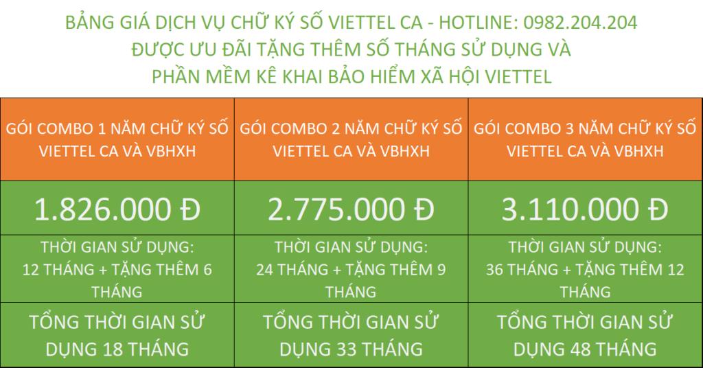 Bảng giá đăng ký chữ ký số Viettel tại Cà Mau Combo Viettel Ca và vBHXH