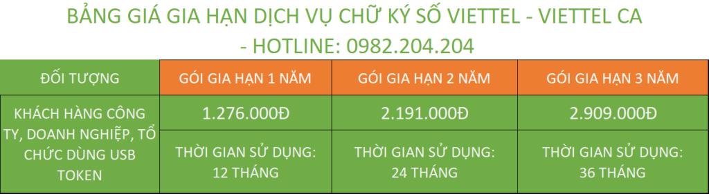 Bảng giá gia hạn chữ ký số Viettel Cà Mau Doanh Nghiệp dùng USB Token