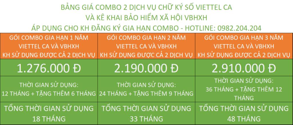 Bảng giá gia hạn chữ ký số Viettel Thanh Hóa Combo Viettel Ca và vBHXH