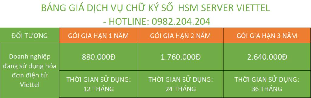 Bảng giá gia hạn chữ ký số Viettel Thanh Hóa ký hóa đơn điện tử