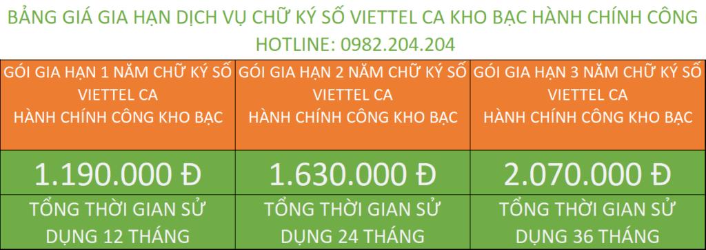Bảng giá gia hạn chữ ký số Viettel Thanh Hóa kho bạc
