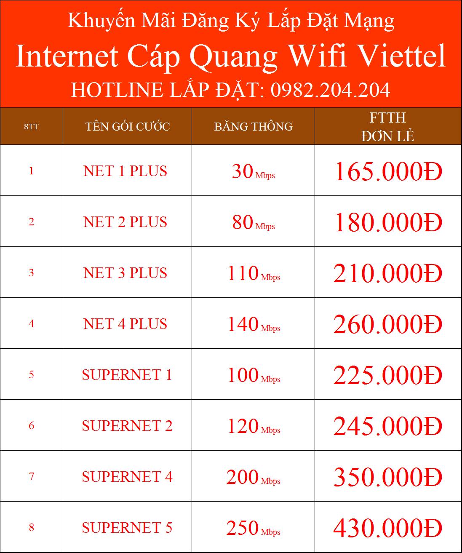 Bảng giá các gói mạng internet cáp quang wifi viettel
