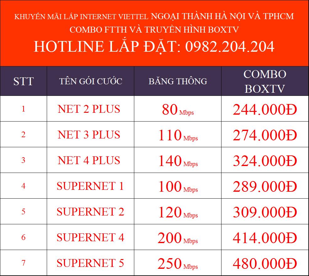 Các gói combo internet và truyền hình cáp Viettel ngoại thành Hà Nội và TPHCM